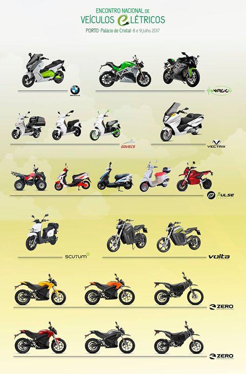 Motociclos ENVE 2017