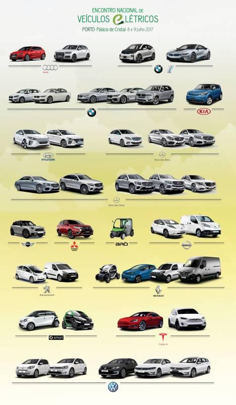 Automóveis ENVE 2017