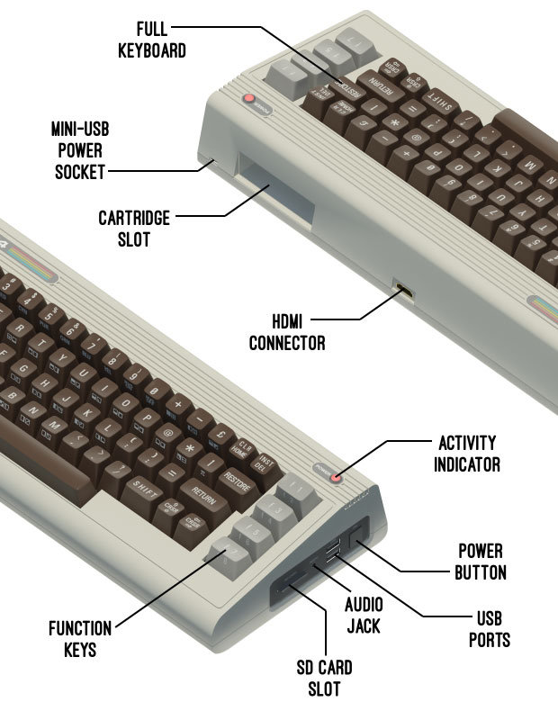 The-64-Commodore-64