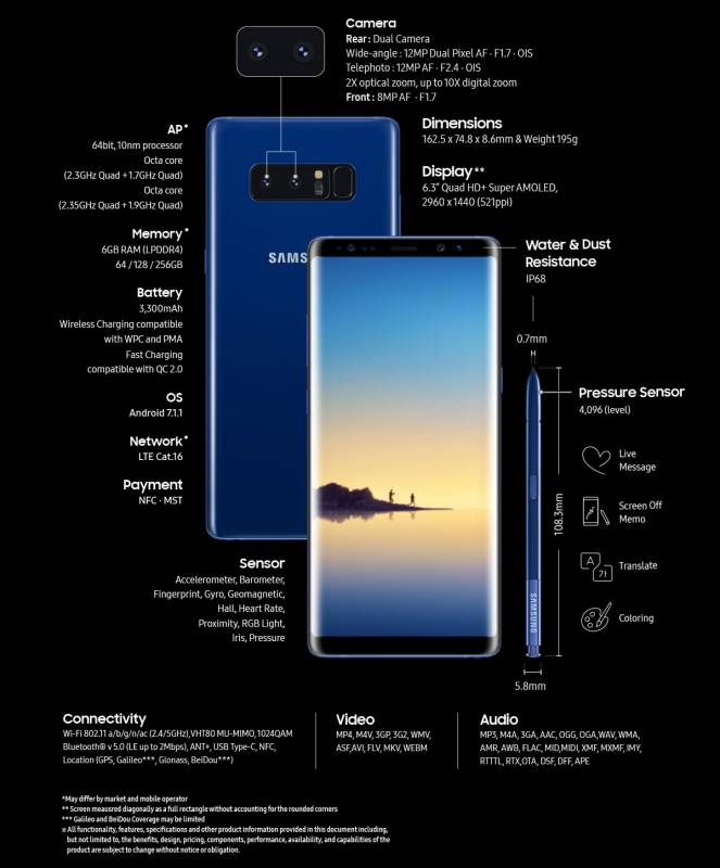 Galaxy_Note8_Spec